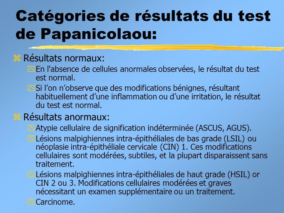 Catégories de résultats du test de Papanicolaou: