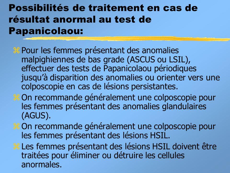 Possibilités de traitement en cas de résultat anormal au test de Papanicolaou: