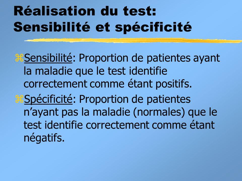 Réalisation du test: Sensibilité et spécificité