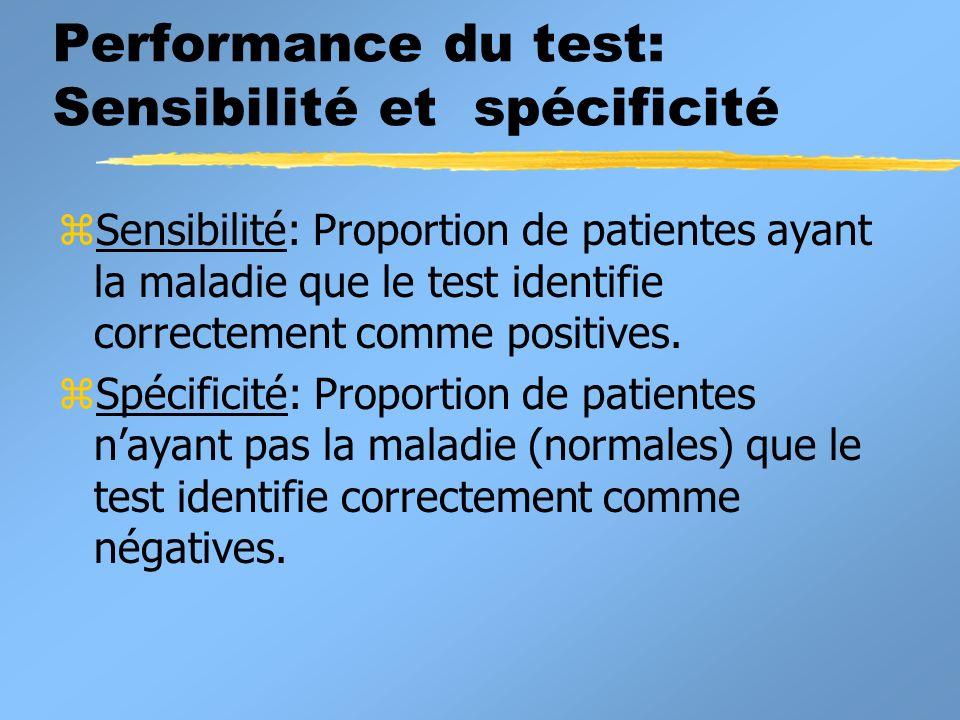 Performance du test: Sensibilité et spécificité