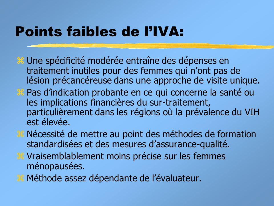 Points faibles de l'IVA: