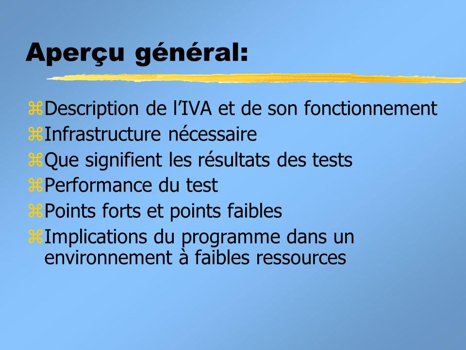 Aperçu général: Description de l'IVA et de son fonctionnement