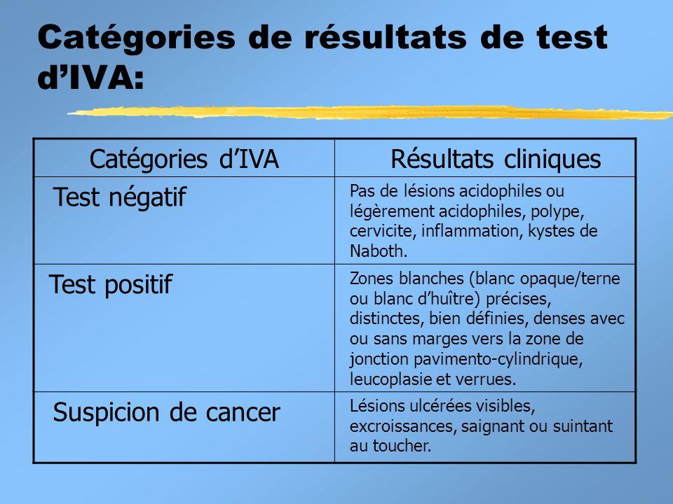 Catégories de résultats de test d'IVA: