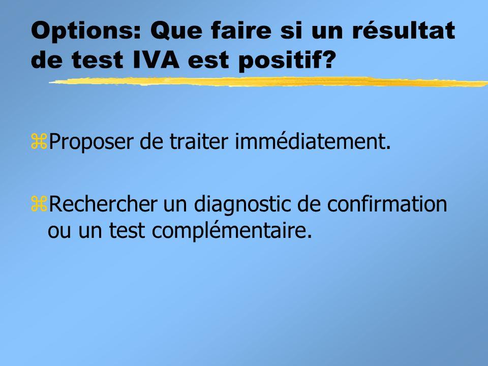 Options: Que faire si un résultat de test IVA est positif