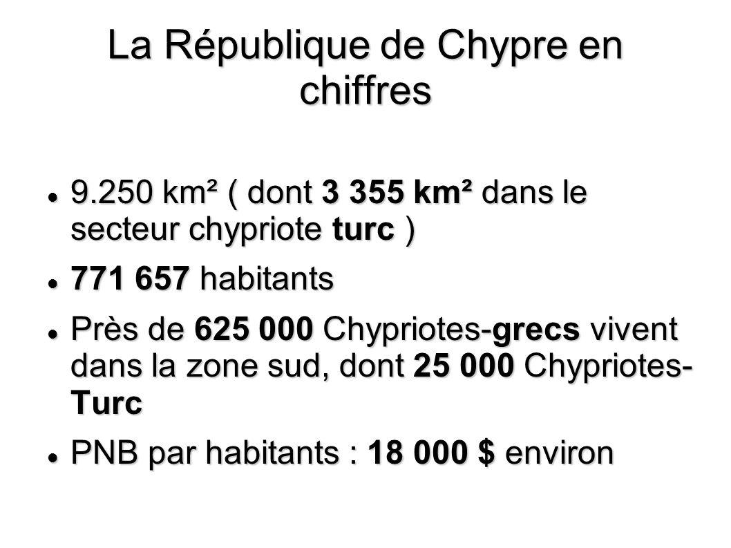 La République de Chypre en chiffres