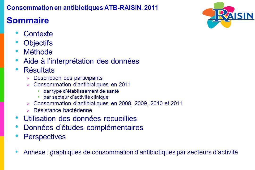 Consommation en antibiotiques ATB-RAISIN, 2011 Sommaire
