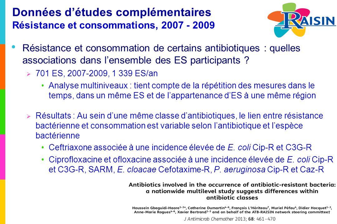 Données d'études complémentaires Résistance et consommations, 2007 - 2009