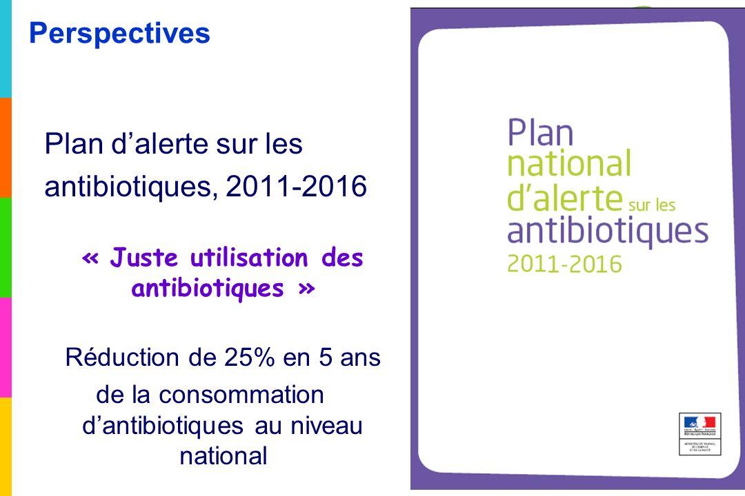 Plan d'alerte sur les antibiotiques, 2011-2016