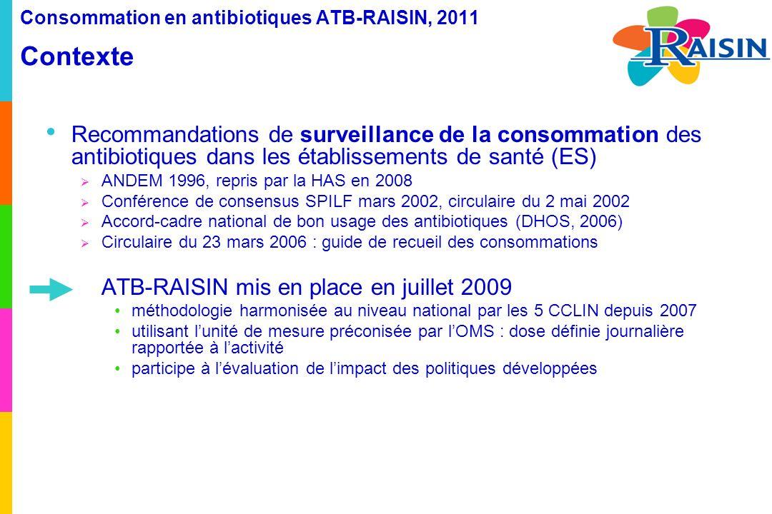 Consommation en antibiotiques ATB-RAISIN, 2011 Contexte