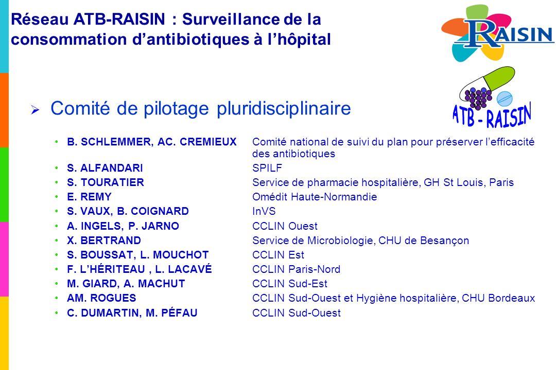 ATB - RAISIN Comité de pilotage pluridisciplinaire
