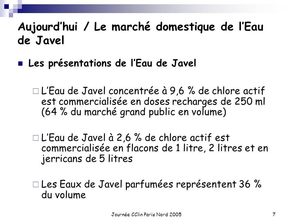 Aujourd'hui / Le marché domestique de l'Eau de Javel
