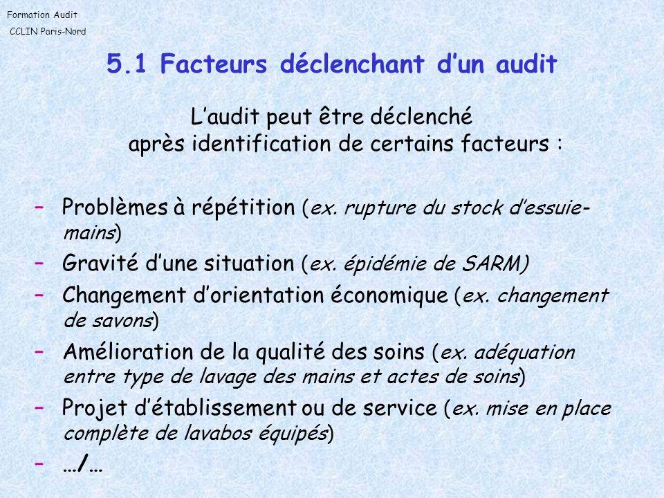 5.1 Facteurs déclenchant d'un audit