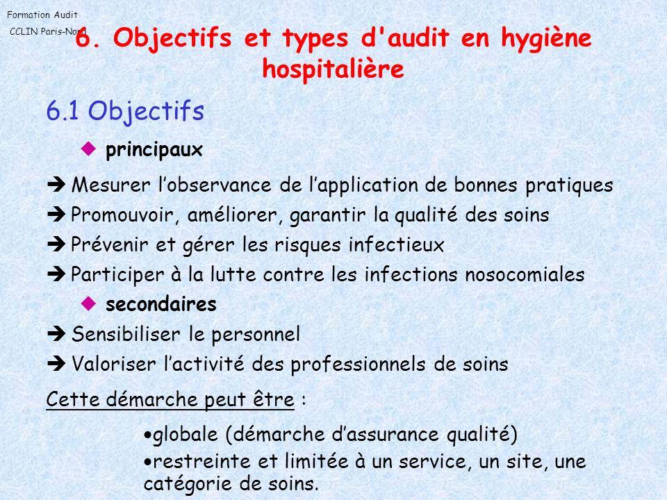 6. Objectifs et types d audit en hygiène hospitalière