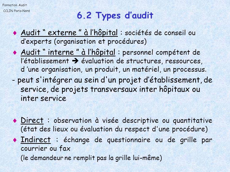 6.2 Types d'audit Audit externe à l'hôpital : sociétés de conseil ou d'experts (organisation et procédures)