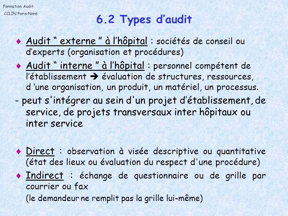 6.2 Types d'auditAudit externe à l'hôpital : sociétés de conseil ou d'experts (organisation et procédures)