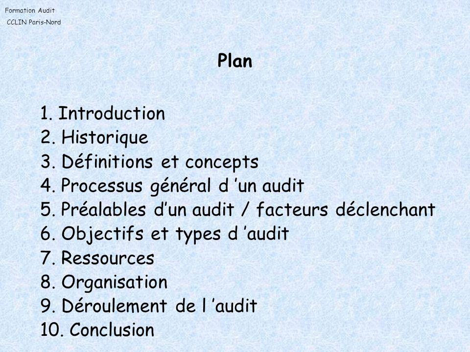 Plan1. Introduction. 2. Historique. 3. Définitions et concepts. 4. Processus général d 'un audit. 5. Préalables d'un audit / facteurs déclenchant.