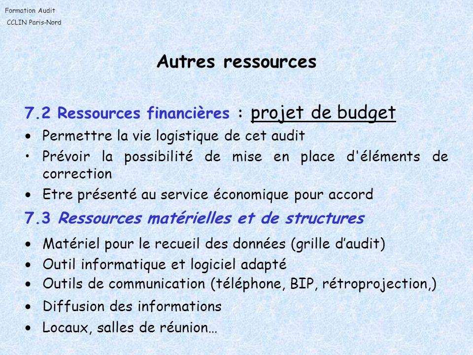 Autres ressources 7.2 Ressources financières : projet de budget