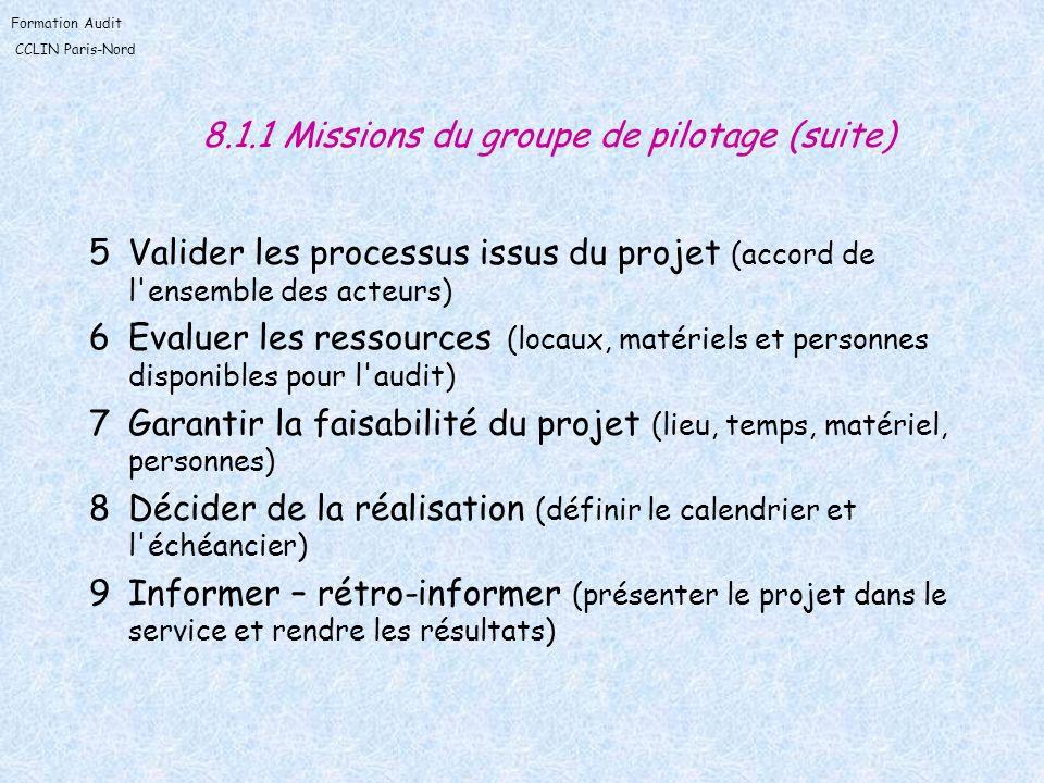 8.1.1 Missions du groupe de pilotage (suite)