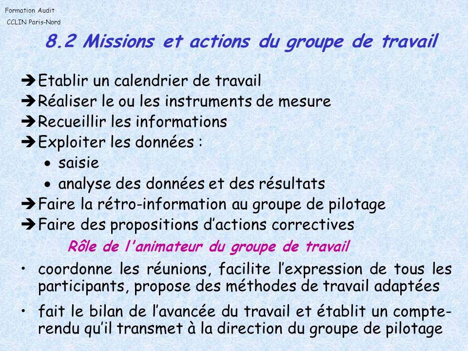 8.2 Missions et actions du groupe de travail