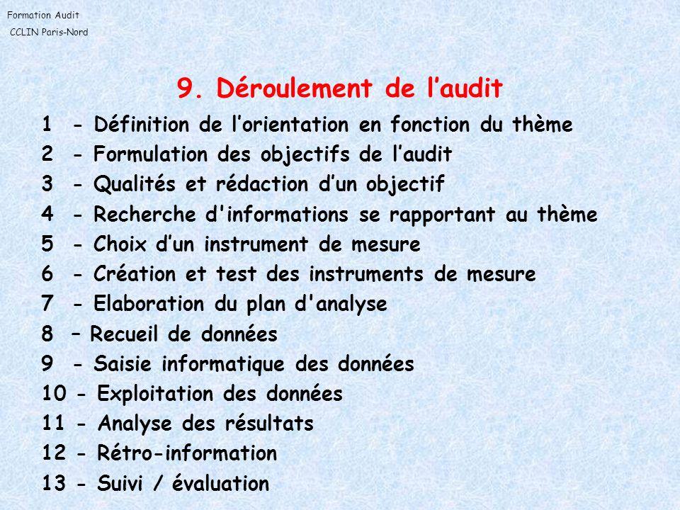 9. Déroulement de l'audit