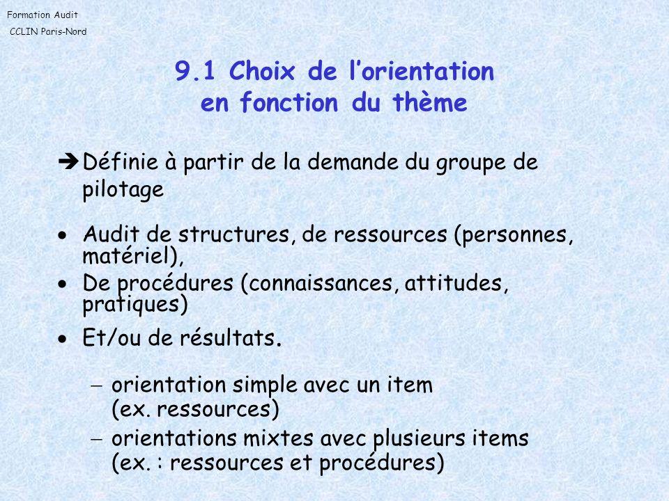 9.1 Choix de l'orientation en fonction du thème