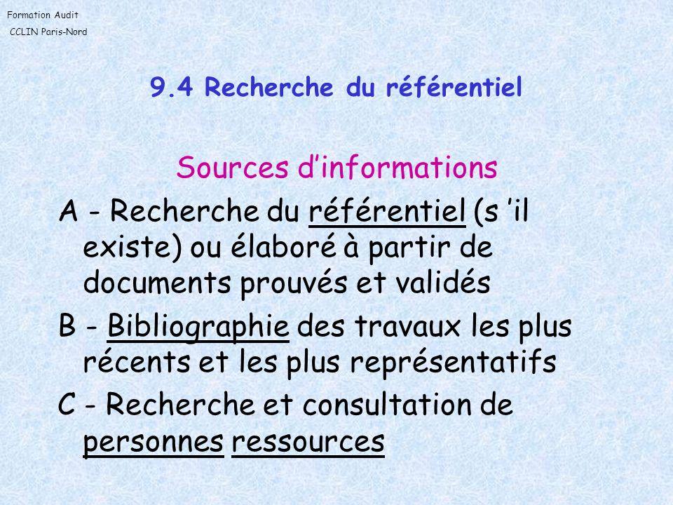 9.4 Recherche du référentiel