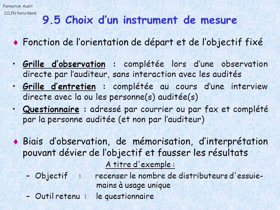 9.5 Choix d'un instrument de mesure