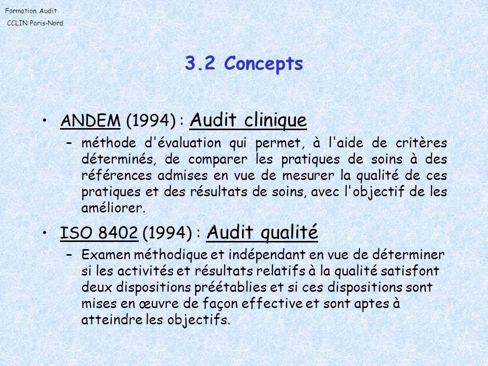 3.2 Concepts ANDEM (1994) : Audit clinique