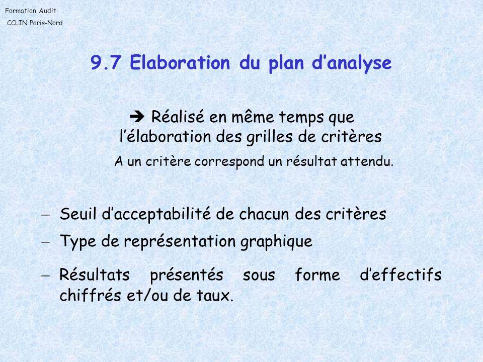 9.7 Elaboration du plan d'analyse