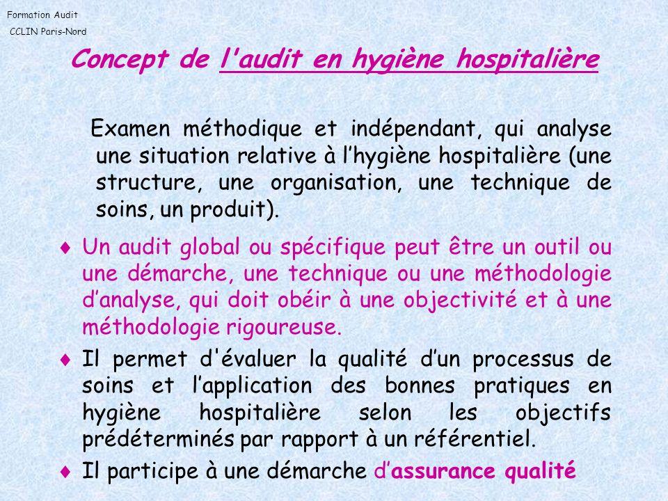 Concept de l audit en hygiène hospitalière