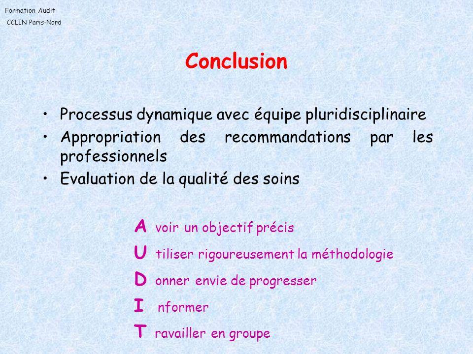 Conclusion A voir un objectif précis