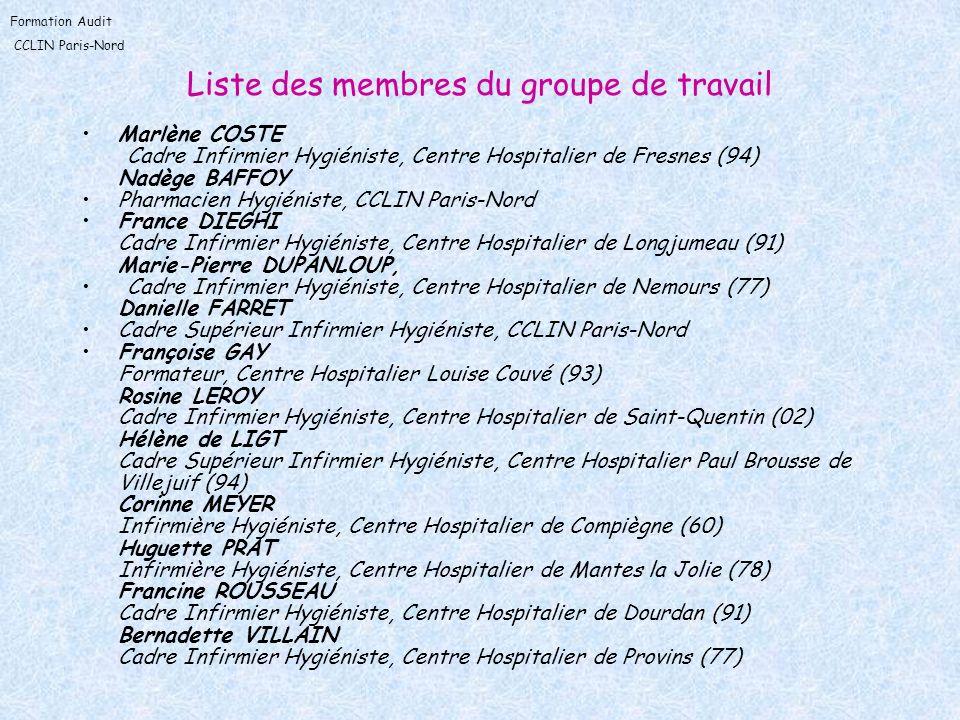 Liste des membres du groupe de travail