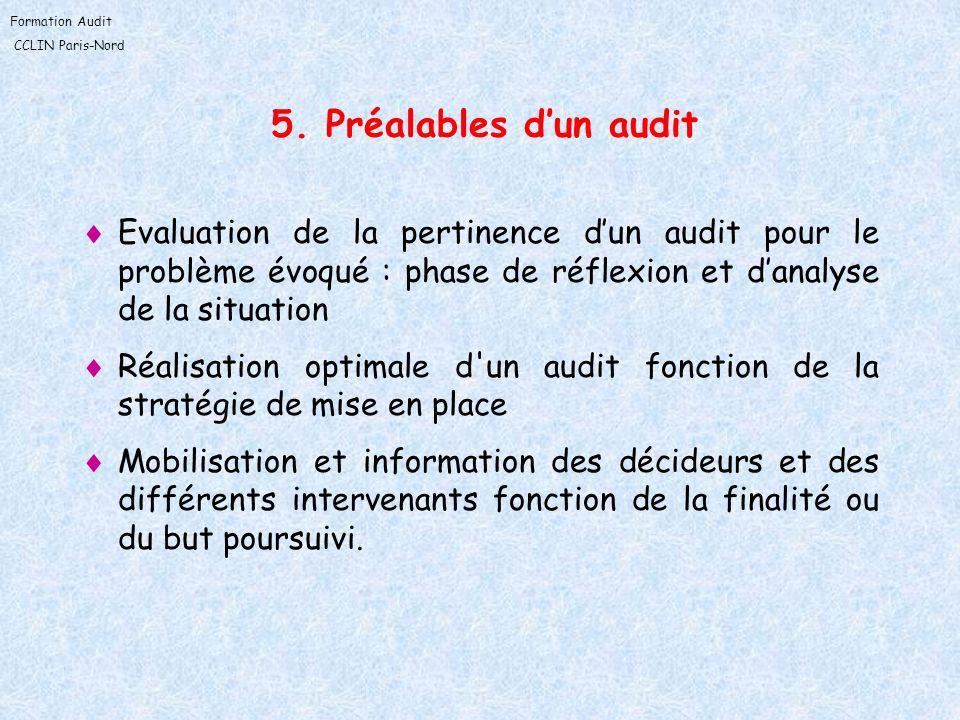 5. Préalables d'un audit Evaluation de la pertinence d'un audit pour le problème évoqué : phase de réflexion et d'analyse de la situation.