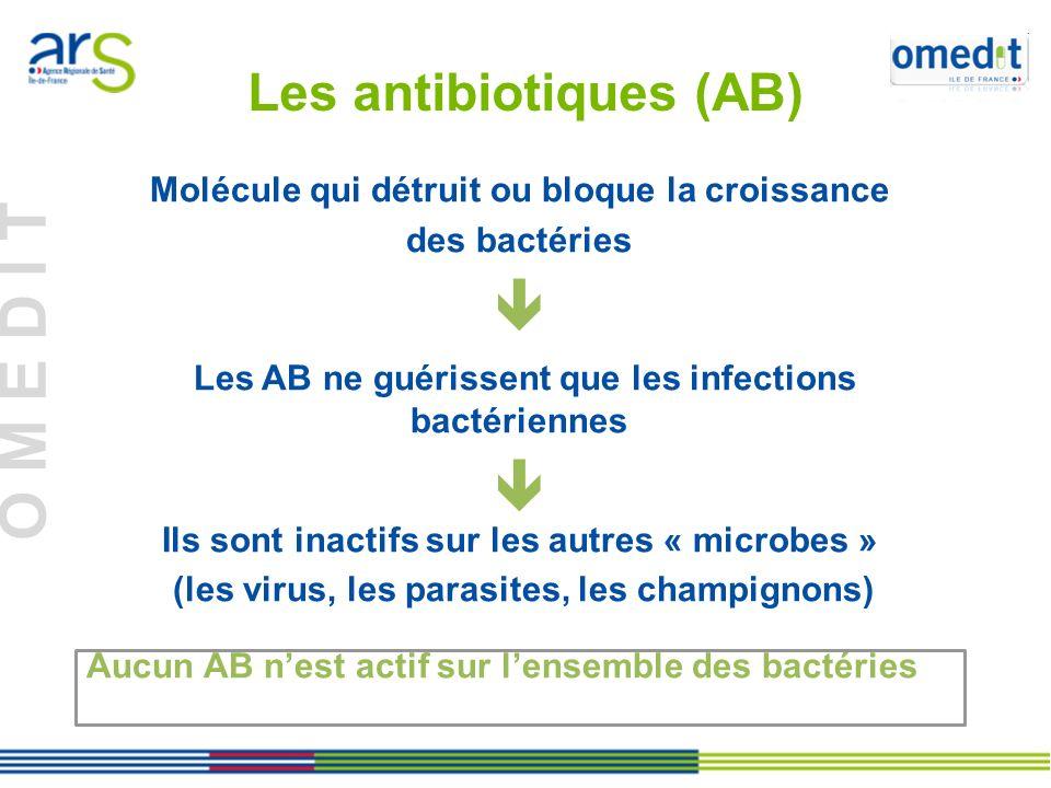 Les antibiotiques (AB)
