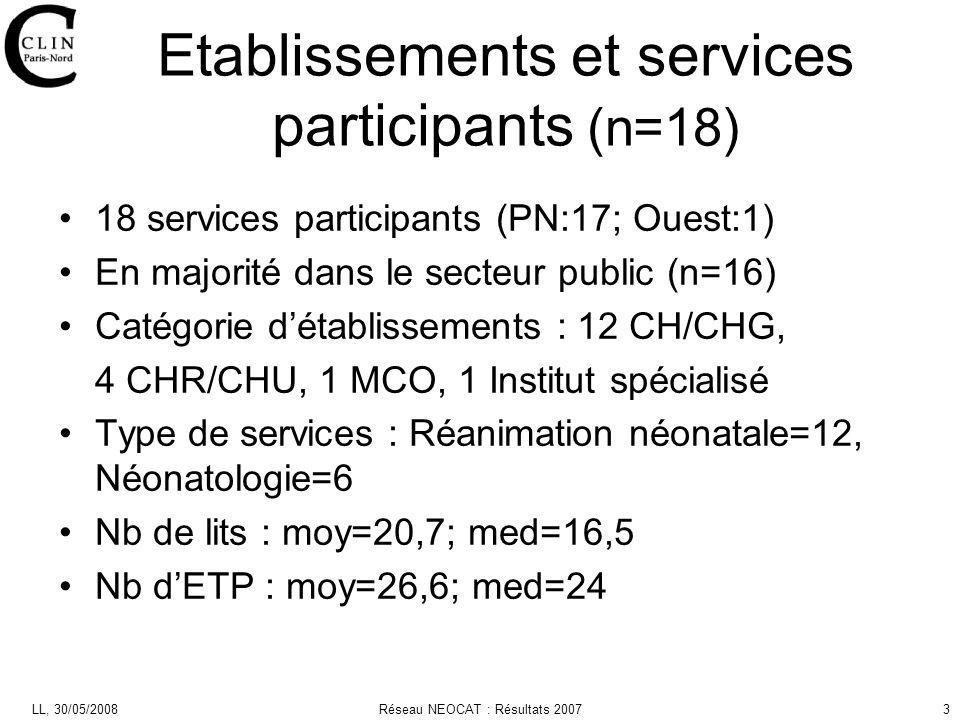 Etablissements et services participants (n=18)