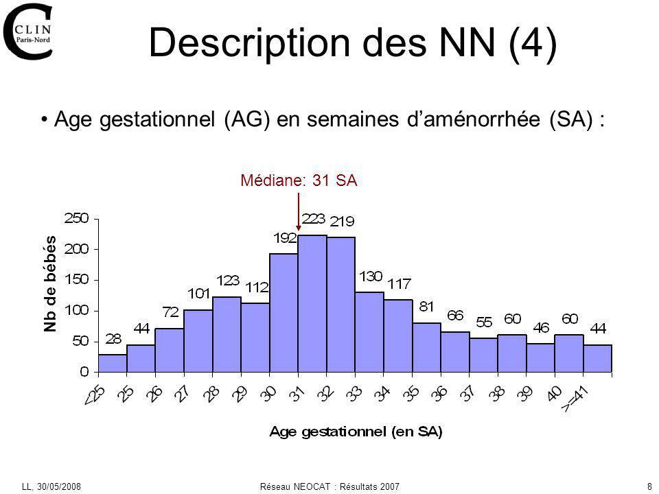 Réseau NEOCAT : Résultats 2007