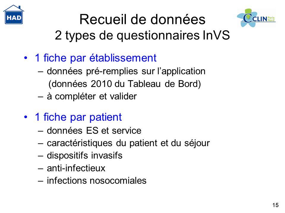 Recueil de données 2 types de questionnaires InVS