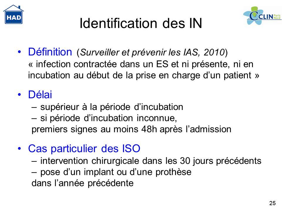 Identification des IN Définition (Surveiller et prévenir les IAS, 2010)