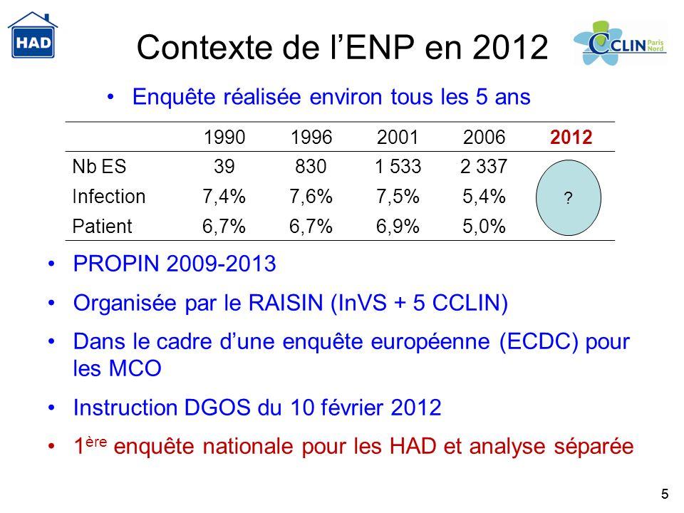 Contexte de l'ENP en 2012 Enquête réalisée environ tous les 5 ans