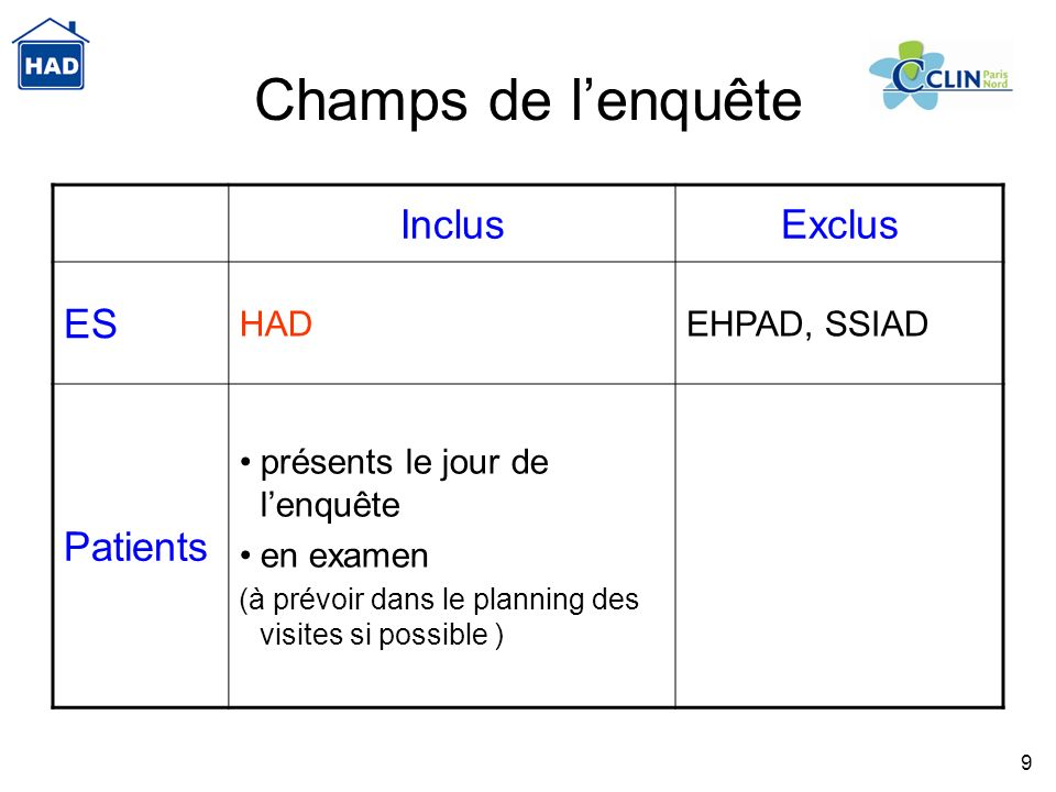 Champs de l'enquête Inclus Exclus ES Patients HAD EHPAD, SSIAD