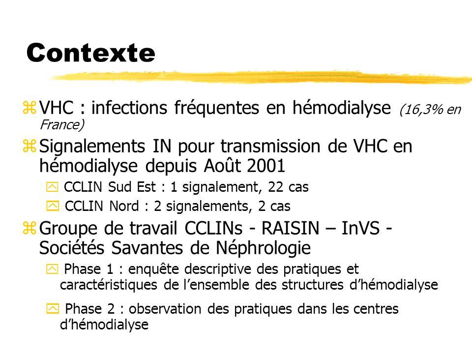 Contexte VHC : infections fréquentes en hémodialyse (16,3% en France)