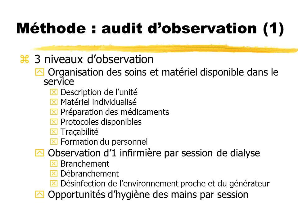 Méthode : audit d'observation (1)