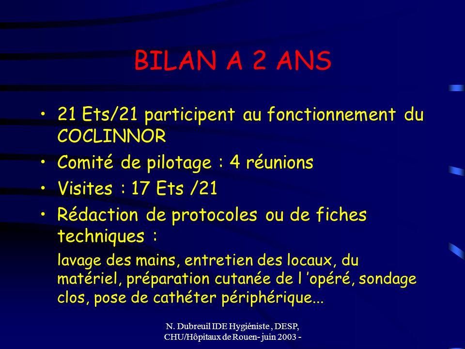 N. Dubreuil IDE Hygiéniste , DESP, CHU/Hôpitaux de Rouen- juin 2003 -