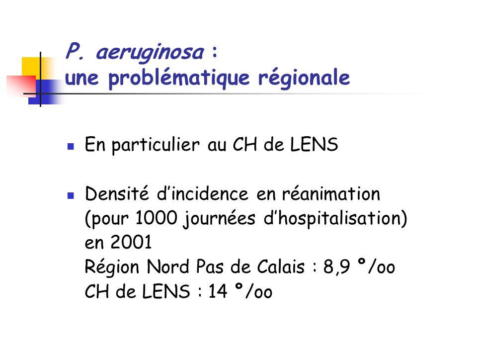 P. aeruginosa : une problématique régionale