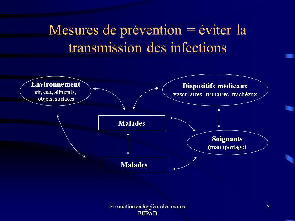 Mesures de prévention = éviter la transmission des infections