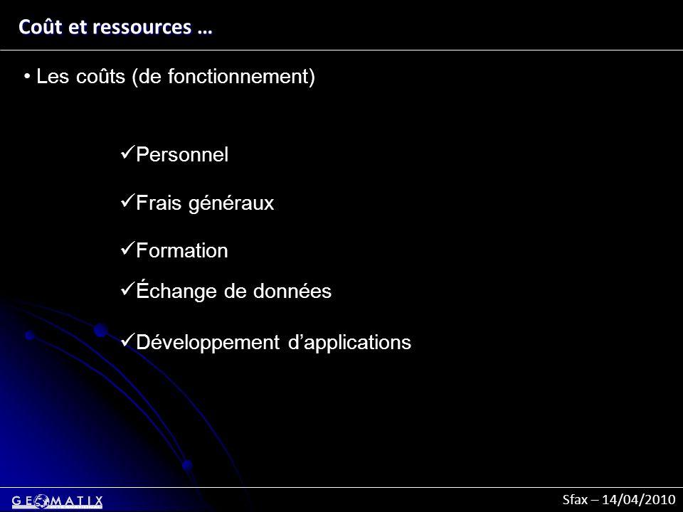 Coût et ressources … Les coûts (de fonctionnement) Personnel