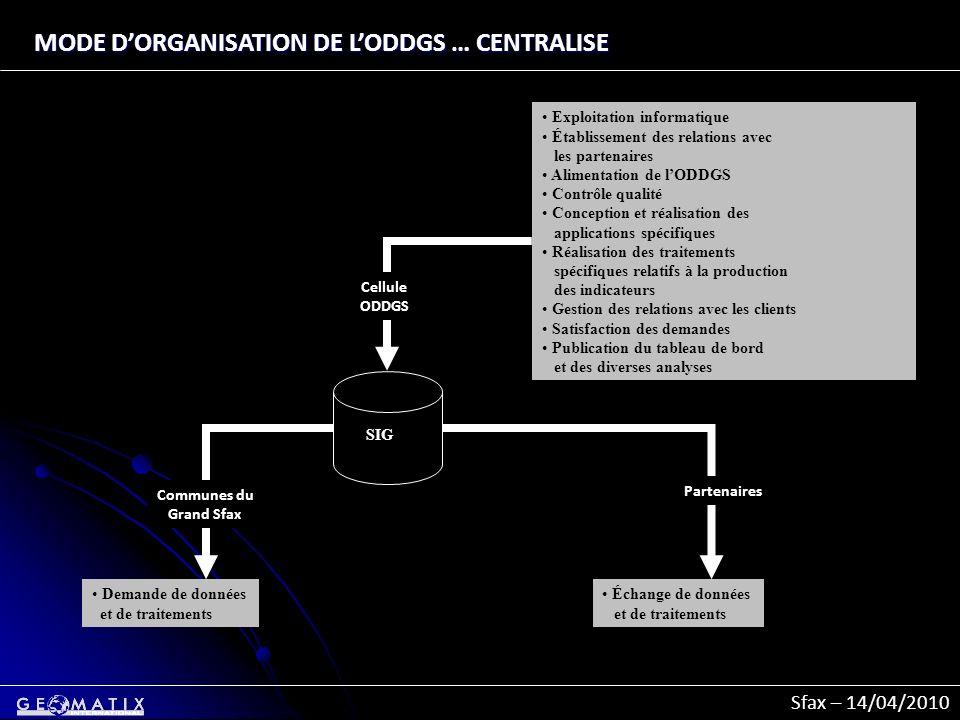 MODE D'ORGANISATION DE L'ODDGS … CENTRALISE