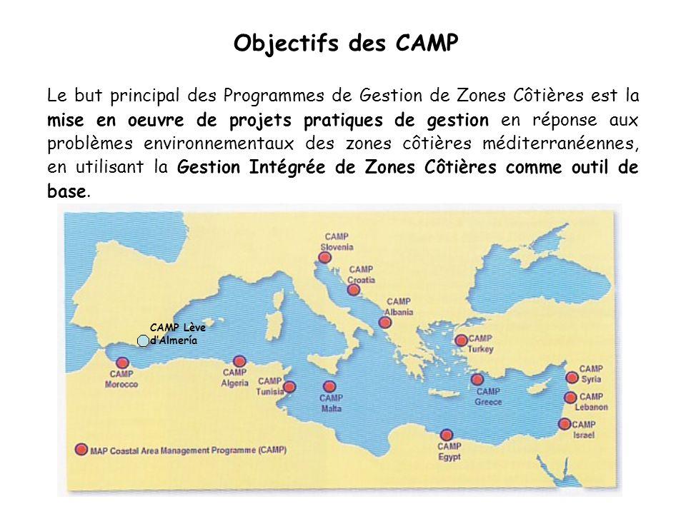 Objectifs des CAMP