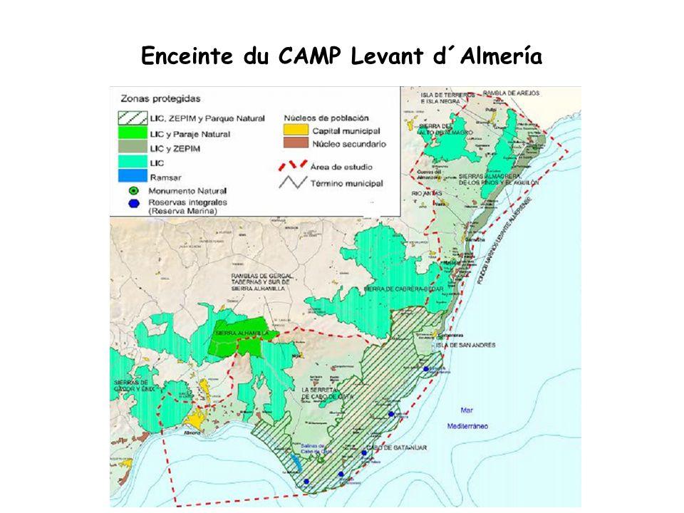 Enceinte du CAMP Levant d´Almería