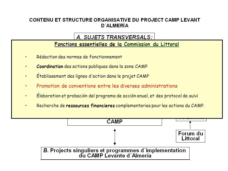 Fonctions essentielles de la Commission du Littoral